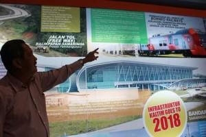 Kabid Perhubungan Darat Dishubudpar PPU, Buhadi Menunjukan Rencana Pembangunan Kereta Api (Suherman – Hello Borneo)