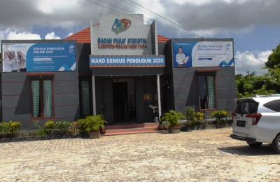 Kantor BPS PPU