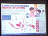 Data Stunting di Indonesia